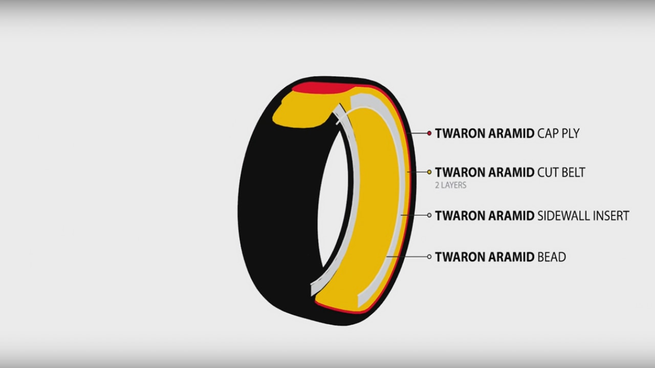 Twaron in tires