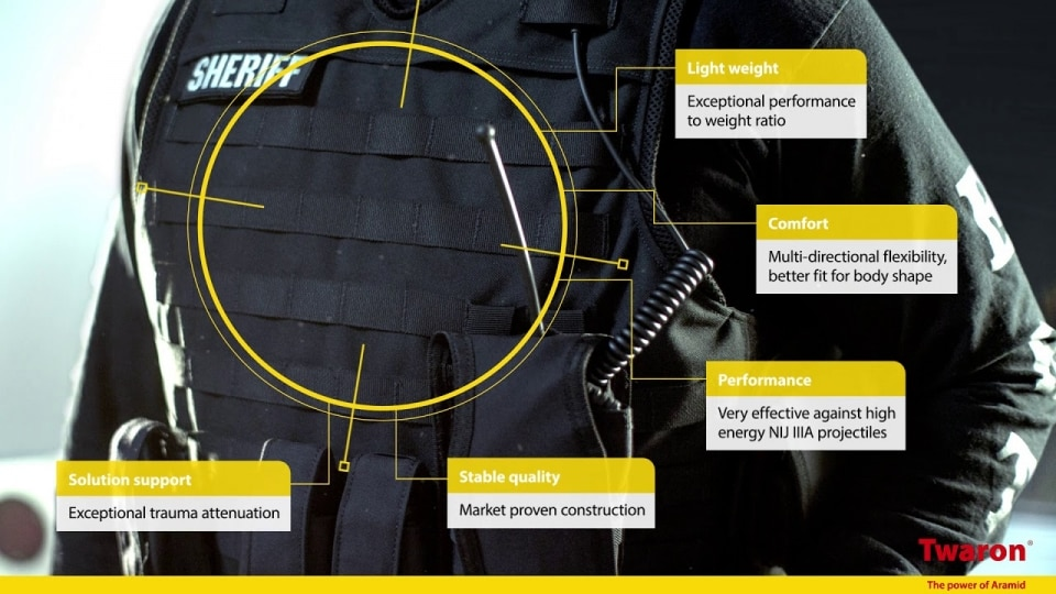 Twaron ComForte SB33, the lightest and most flexible solution for body armor